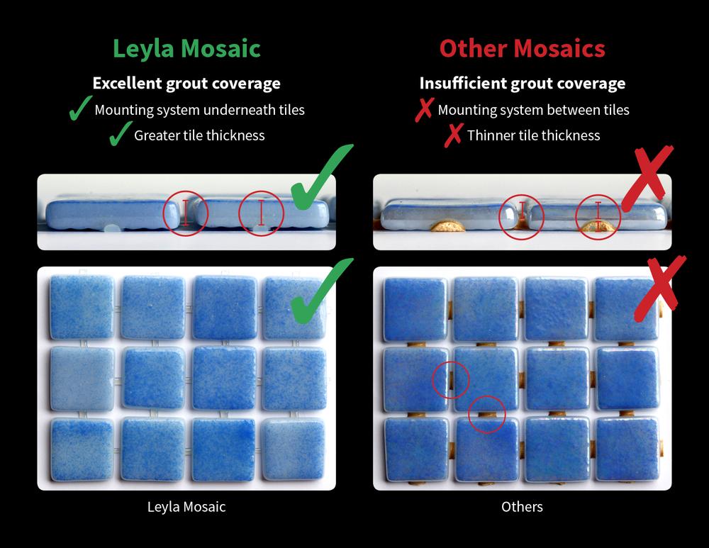 Leyla Mosaic Tiles